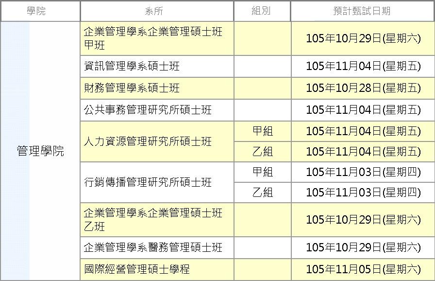 106學年度碩士班甄試